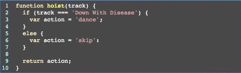 coding snippet explaining hoisting javascript