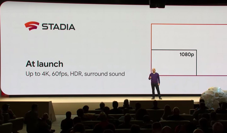 Google Stadia - La revolución de los videojuegos en streaming.
